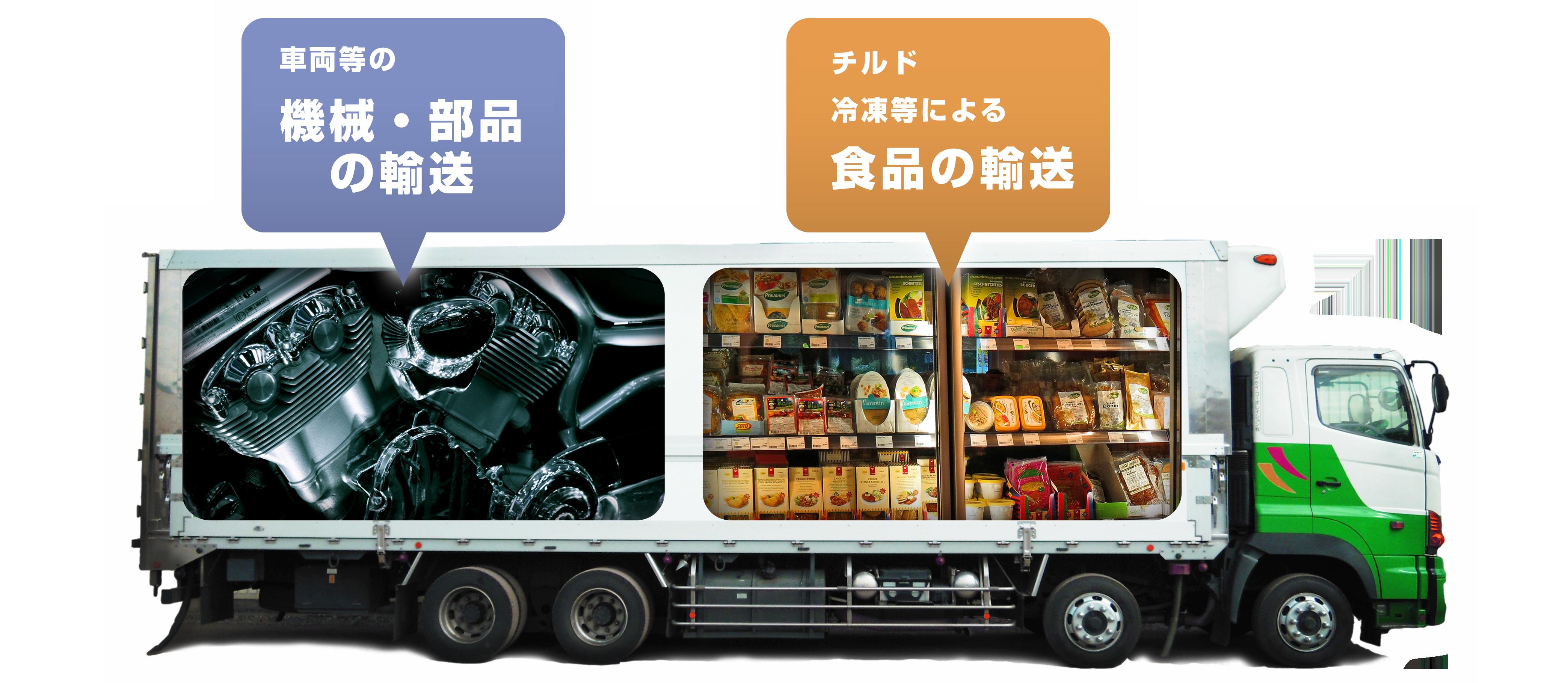 札幌市,グリーンエキスプレス株式会社では輸送,運送,物流,倉庫,混載輸送,トレーラー輸送,チルド輸送,生乳輸送,営業倉庫,物流加工,物流ソリューションから不動産,車輌整備,トラック修理,人材派遣,農園,大型・中古トラック販売まで幅広く事業を展開しております。北海道を拠点に南は九州までお客様のニーズに合わせたさまざまなタイプの輸送業務を提案しております。